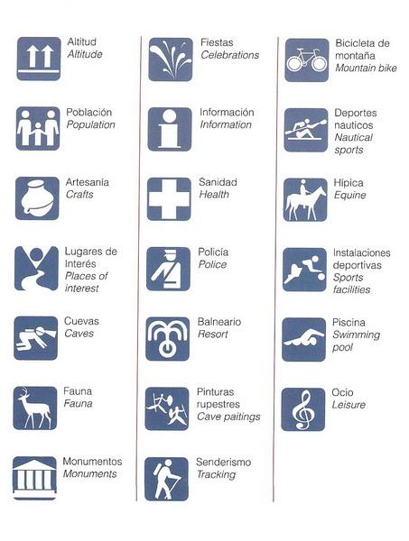 lesctura de pictogramas rurales